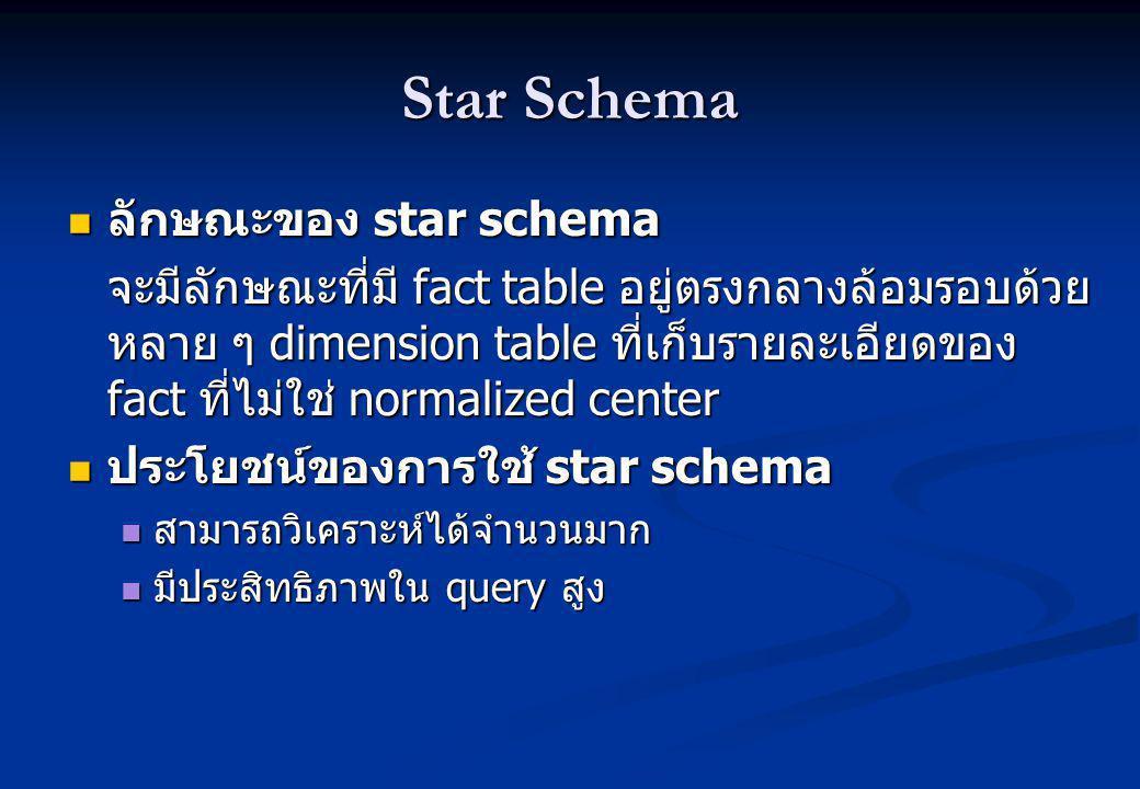Star Schema ลักษณะของ star schema ลักษณะของ star schema จะมีลักษณะที่มี fact table อยู่ตรงกลางล้อมรอบด้วย หลาย ๆ dimension table ที่เก็บรายละเอียดของ fact ที่ไม่ใช่ normalized center ประโยชน์ของการใช้ star schema ประโยชน์ของการใช้ star schema สามารถวิเคราะห์ได้จำนวนมาก สามารถวิเคราะห์ได้จำนวนมาก มีประสิทธิภาพใน query สูง มีประสิทธิภาพใน query สูง