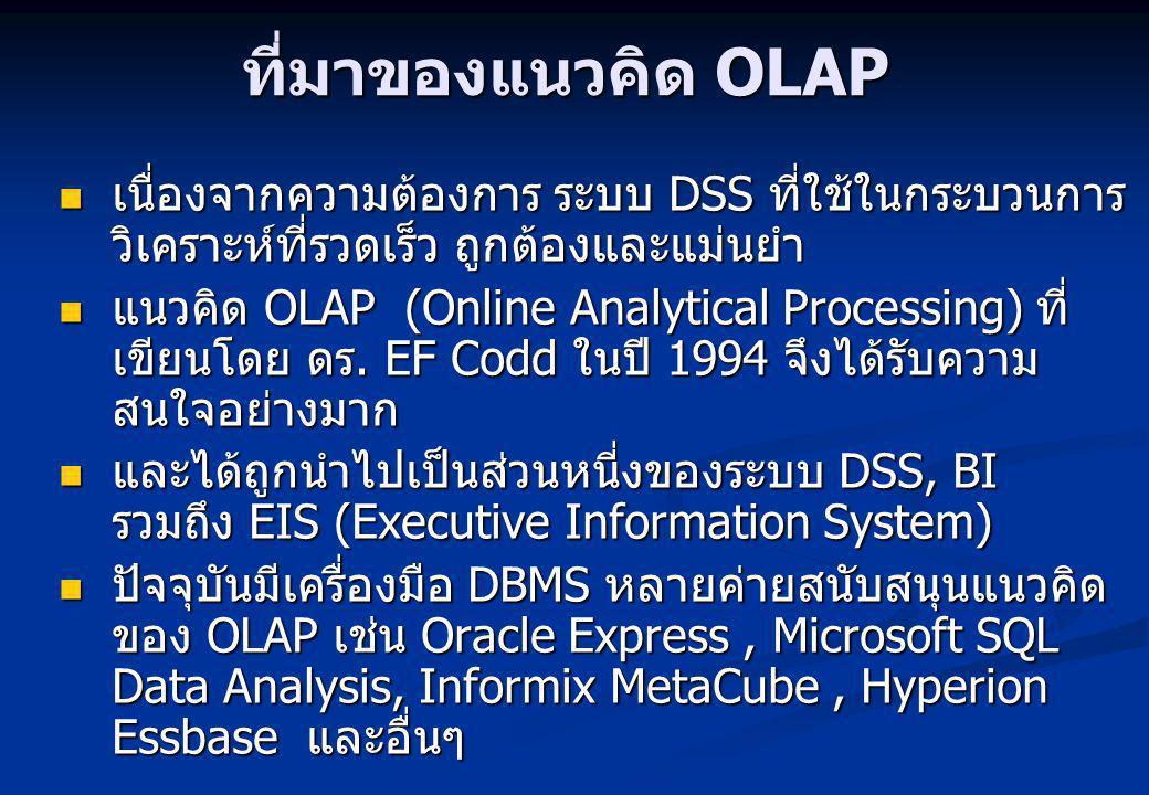 ที่มาของแนวคิด OLAP เนื่องจากความต้องการ ระบบ DSS ที่ใช้ในกระบวนการ วิเคราะห์ที่รวดเร็ว ถูกต้องและแม่นยำ เนื่องจากความต้องการ ระบบ DSS ที่ใช้ในกระบวนการ วิเคราะห์ที่รวดเร็ว ถูกต้องและแม่นยำ แนวคิด OLAP (Online Analytical Processing) ที่ เขียนโดย ดร.