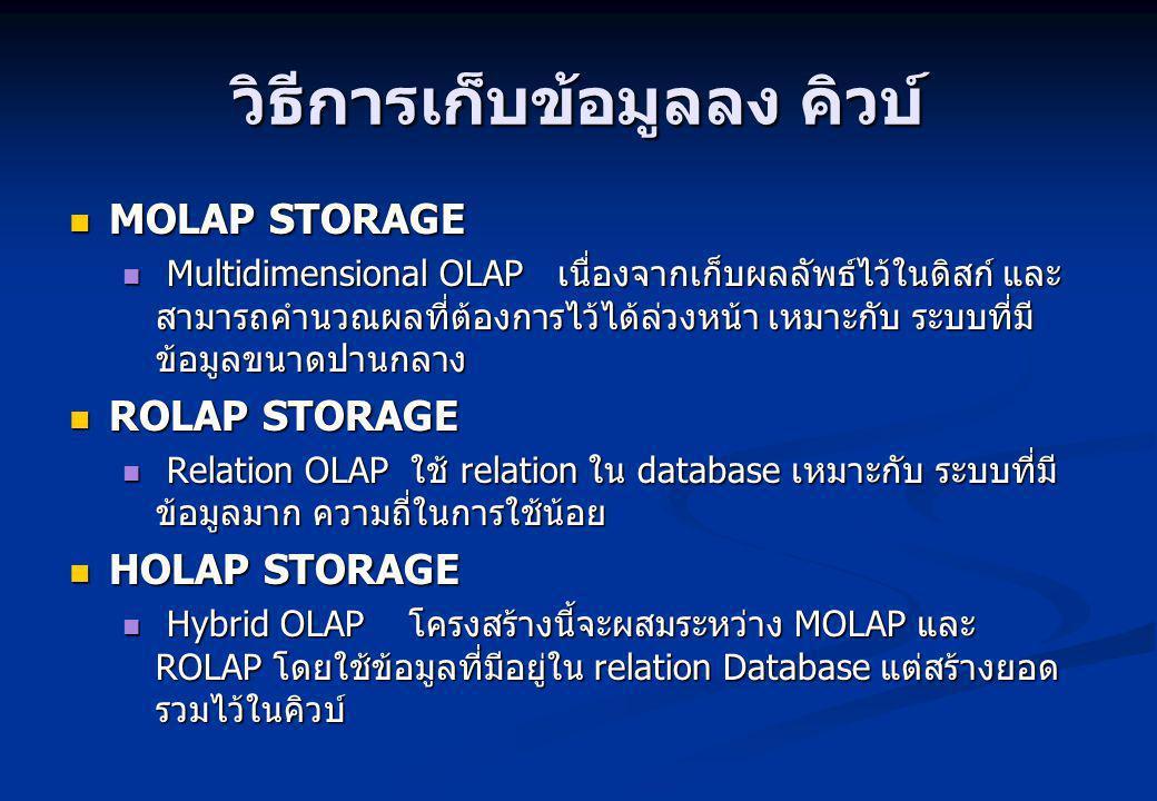 วิธีการเก็บข้อมูลลง คิวบ์ MOLAP STORAGE MOLAP STORAGE Multidimensional OLAP เนื่องจากเก็บผลลัพธ์ไว้ในดิสก์ และ สามารถคำนวณผลที่ต้องการไว้ได้ล่วงหน้า เหมาะกับ ระบบที่มี ข้อมูลขนาดปานกลาง Multidimensional OLAP เนื่องจากเก็บผลลัพธ์ไว้ในดิสก์ และ สามารถคำนวณผลที่ต้องการไว้ได้ล่วงหน้า เหมาะกับ ระบบที่มี ข้อมูลขนาดปานกลาง ROLAP STORAGE ROLAP STORAGE Relation OLAP ใช้ relation ใน database เหมาะกับ ระบบที่มี ข้อมูลมาก ความถี่ในการใช้น้อย Relation OLAP ใช้ relation ใน database เหมาะกับ ระบบที่มี ข้อมูลมาก ความถี่ในการใช้น้อย HOLAP STORAGE HOLAP STORAGE Hybrid OLAP โครงสร้างนี้จะผสมระหว่าง MOLAP และ ROLAP โดยใช้ข้อมูลที่มีอยู่ใน relation Database แต่สร้างยอด รวมไว้ในคิวบ์ Hybrid OLAP โครงสร้างนี้จะผสมระหว่าง MOLAP และ ROLAP โดยใช้ข้อมูลที่มีอยู่ใน relation Database แต่สร้างยอด รวมไว้ในคิวบ์