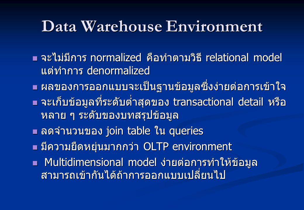 Data Warehouse Environment จะไม่มีการ normalized คือทำตามวิธี relational model แต่ทำการ denormalized จะไม่มีการ normalized คือทำตามวิธี relational model แต่ทำการ denormalized ผลของการออกแบบจะเป็นฐานข้อมูลซึ่งง่ายต่อการเข้าใจ ผลของการออกแบบจะเป็นฐานข้อมูลซึ่งง่ายต่อการเข้าใจ จะเก็บข้อมูลที่ระดับต่ำสุดของ transactional detail หรือ หลาย ๆ ระดับของบทสรุปข้อมูล จะเก็บข้อมูลที่ระดับต่ำสุดของ transactional detail หรือ หลาย ๆ ระดับของบทสรุปข้อมูล ลดจำนวนของ join table ใน queries ลดจำนวนของ join table ใน queries มีความยืดหยุ่นมากกว่า OLTP environment มีความยืดหยุ่นมากกว่า OLTP environment Multidimensional model ง่ายต่อการทำให้ข้อมูล สามารถเข้ากันได้ถ้าการออกแบบเปลี่ยนไป Multidimensional model ง่ายต่อการทำให้ข้อมูล สามารถเข้ากันได้ถ้าการออกแบบเปลี่ยนไป