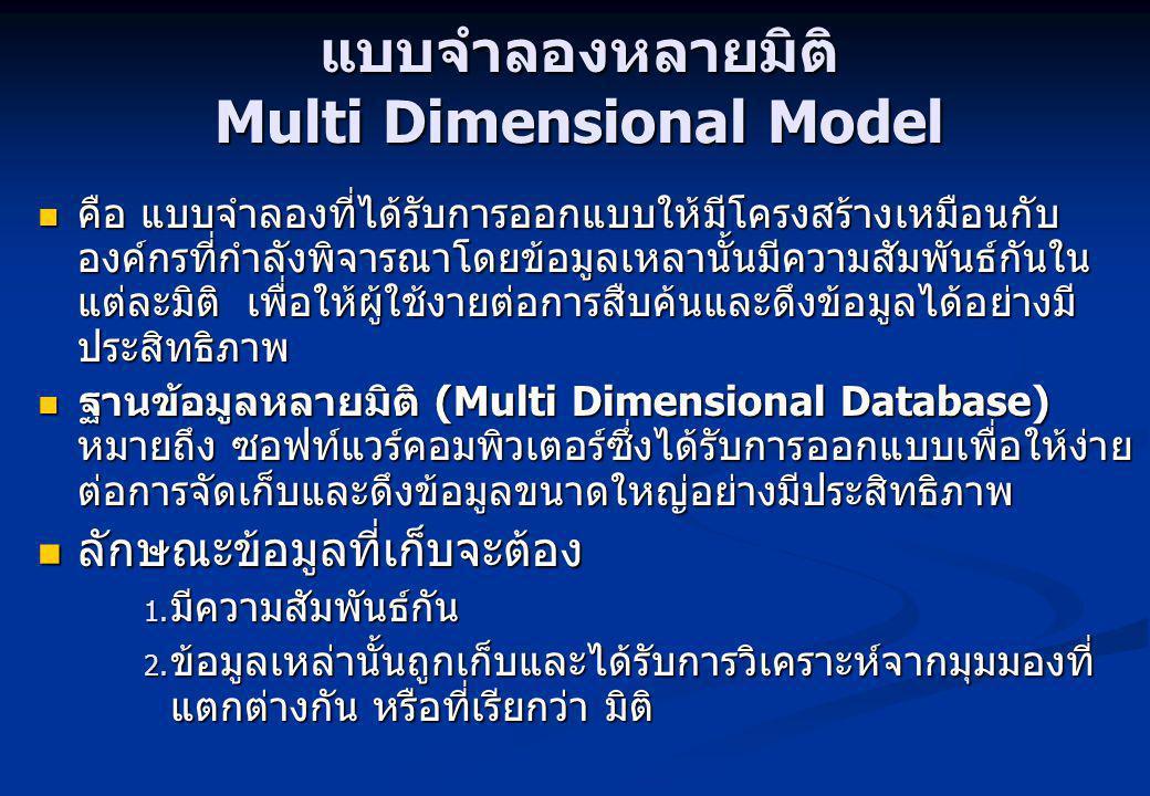 แบบจำลองหลายมิติ Multi Dimensional Model คือ แบบจำลองที่ได้รับการออกแบบให้มีโครงสร้างเหมือนกับ องค์กรที่กำลังพิจารณาโดยข้อมูลเหลานั้นมีความสัมพันธ์กันใน แต่ละมิติ เพื่อให้ผู้ใช้งายต่อการสืบค้นและดึงข้อมูลได้อย่างมี ประสิทธิภาพ คือ แบบจำลองที่ได้รับการออกแบบให้มีโครงสร้างเหมือนกับ องค์กรที่กำลังพิจารณาโดยข้อมูลเหลานั้นมีความสัมพันธ์กันใน แต่ละมิติ เพื่อให้ผู้ใช้งายต่อการสืบค้นและดึงข้อมูลได้อย่างมี ประสิทธิภาพ ฐานข้อมูลหลายมิติ (Multi Dimensional Database) หมายถึง ซอฟท์แวร์คอมพิวเตอร์ซึ่งได้รับการออกแบบเพื่อให้ง่าย ต่อการจัดเก็บและดึงข้อมูลขนาดใหญ่อย่างมีประสิทธิภาพ ฐานข้อมูลหลายมิติ (Multi Dimensional Database) หมายถึง ซอฟท์แวร์คอมพิวเตอร์ซึ่งได้รับการออกแบบเพื่อให้ง่าย ต่อการจัดเก็บและดึงข้อมูลขนาดใหญ่อย่างมีประสิทธิภาพ ลักษณะข้อมูลที่เก็บจะต้อง ลักษณะข้อมูลที่เก็บจะต้อง 1.