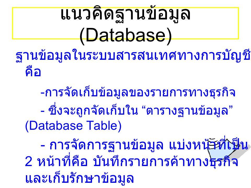 """แนวคิดฐานข้อมูล (Database) ฐานข้อมูลในระบบสารสนเทศทางการบัญชี คือ - การจัดเก็บข้อมูลของรายการทางธุรกิจ - ซึ่งจะถูกจัดเก็บใน """" ตารางฐานข้อมูล """" (Databa"""