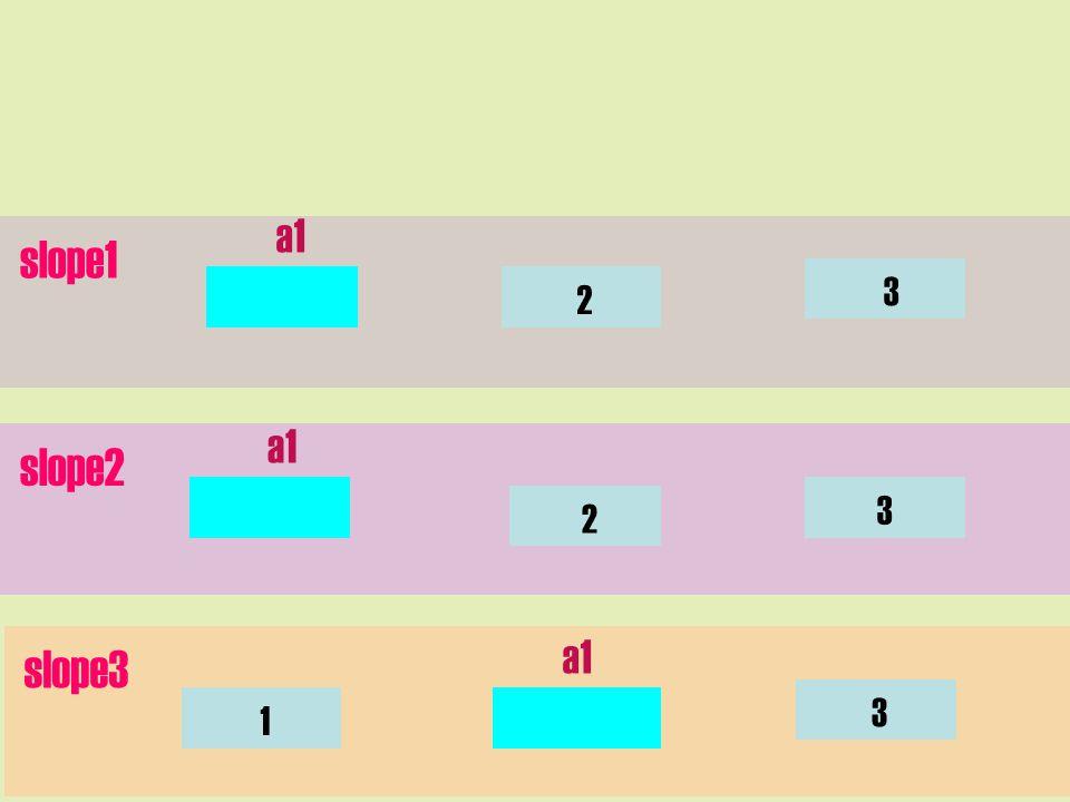 slope1 2 3 slope2 slope3 1 2 3 3 a1