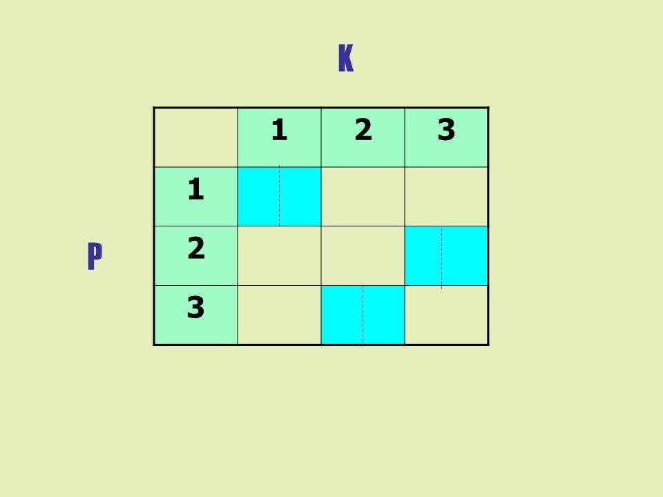 P K 123 1 2 3