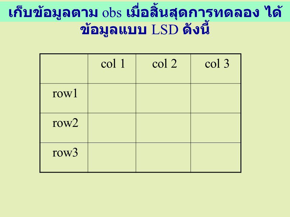 col 1 col 2 col 3 row1 row2 row3 เก็บข้อมูลตาม obs เมื่อสิ้นสุดการทดลอง ได้ ข้อมูลแบบ LSD ดังนี้