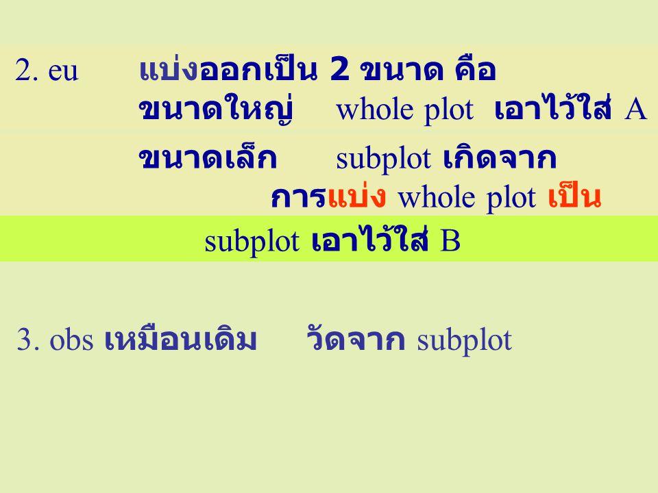 9.Error (b) SS = Total – Whole – B – AB = 14.79 6.