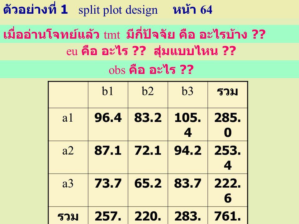 ตัวอย่างที่ 1 split plot design หน้า 64 เมื่ออ่านโจทย์แล้ว tmt มีกี่ปัจจัย คือ อะไรบ้าง ?? eu คือ อะไร ?? สุ่มแบบไหน ?? obs คือ อะไร ?? b1b2b3 รวม a19