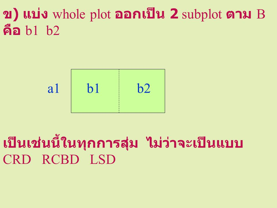 1.CT = ( 114.97 ) 2 =183.58 abr 2. Total SS = ( 2.17 2 + 1.58 2 + …..