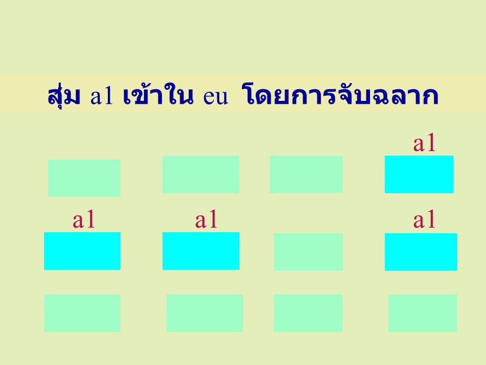 SOV dfSSMSF Whole plot Block 54.150.835.93 ** A 20.180.090.64 ns Error (a)101.360.14 Subplot B 31.960.6521.67 ** AB 60.210.031.00 ns Error (b) 451.260.03 Total 719.12