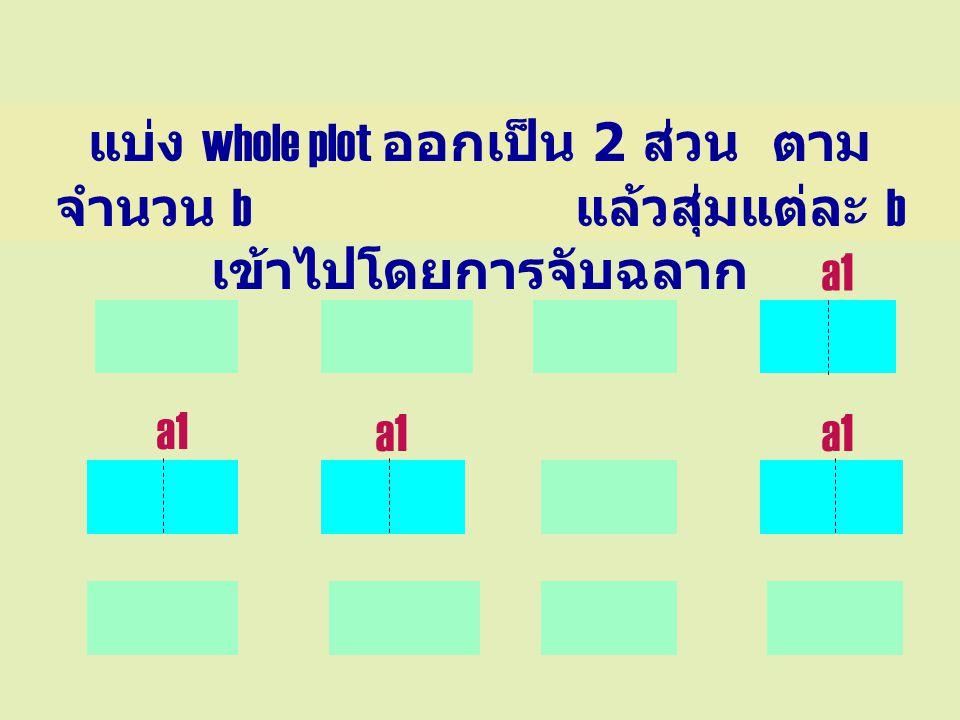 นำข้อมูลมาวิเคราะห์ ตามวิธีของ LSD SOV dfSSMSF Whole plot row a – 1 sig/ns col a – 1 sig/ns A a – 1 sig/ns Error (a) (a – 1) (a – 2) Subplot B b – 1 sig/ns AB (a – 1) (b – 1) sig/ns Error (b) a (a – 1) ( b – 1) Total a 2 b – 1