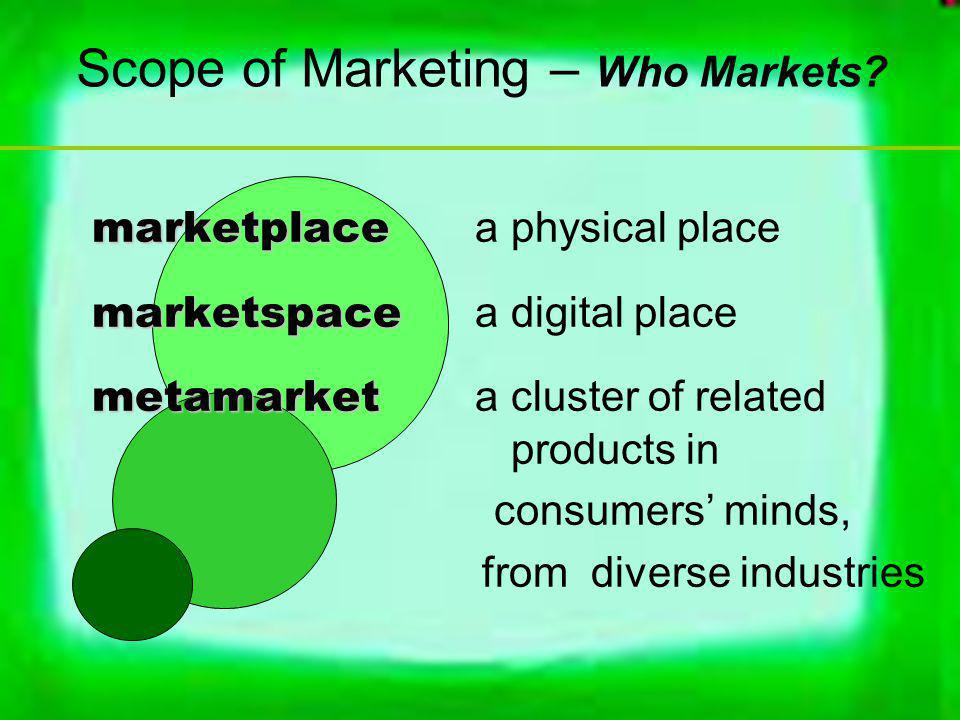 marketplace marketplace a physical place marketspace marketspace a digital place metamarket metamarket a cluster of related products in consumers' min