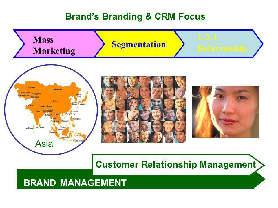 Brand's Branding & CRM Focus Mass Marketing Segmentation 1-2-1 Relationship BRAND MANAGEMENT Customer Relationship Management Asia