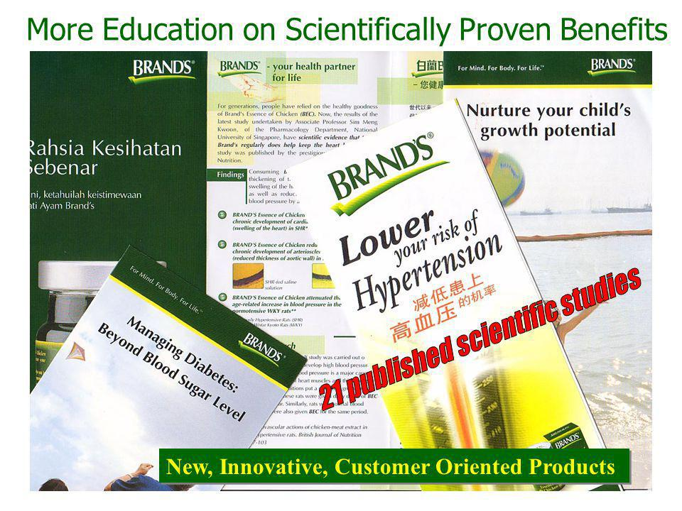 More Education on Scientifically Proven Benefits New, Innovative, Customer Oriented Products
