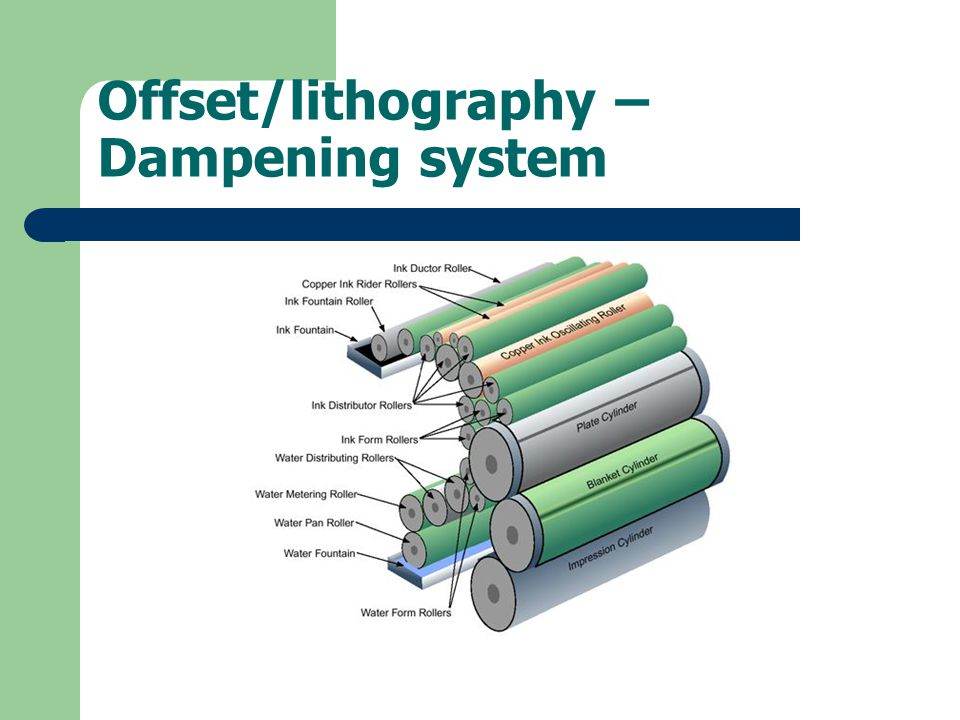 Offset/lithography – Dampening system