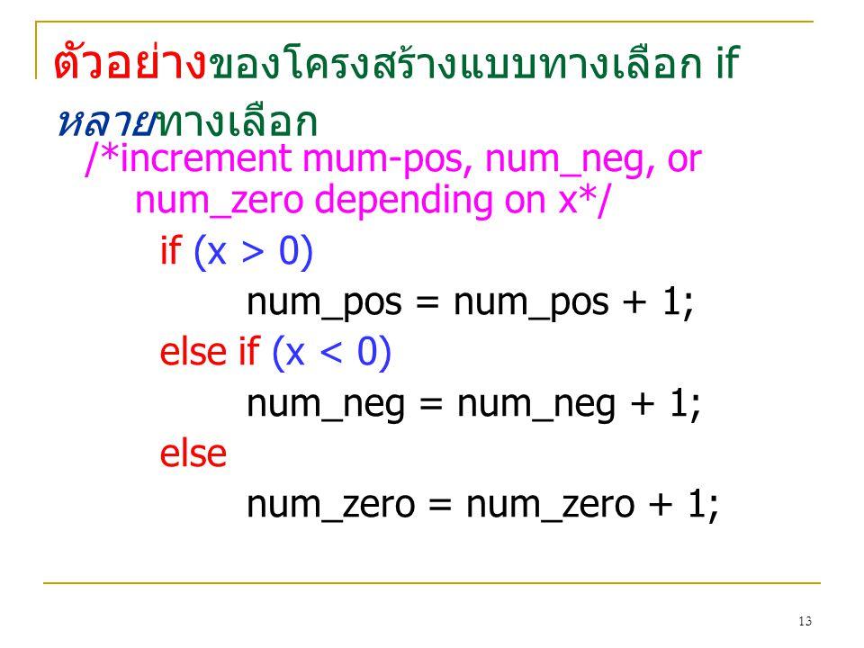Computer Programming Design 14