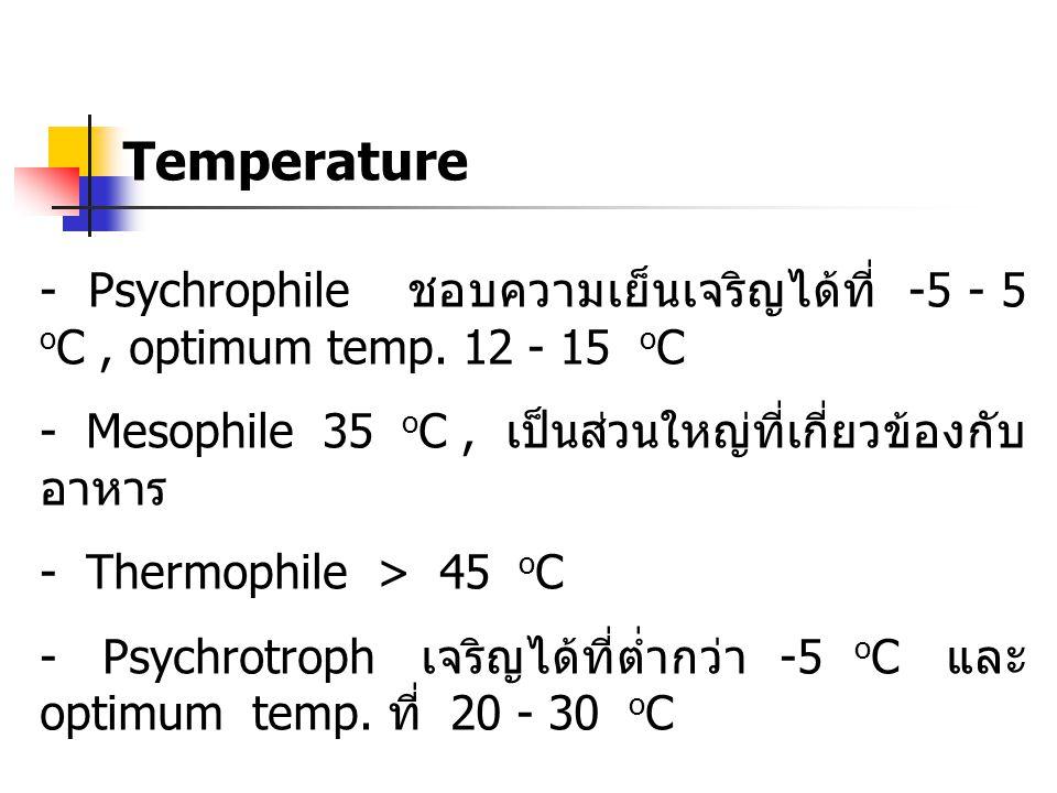 Temperature - Psychrophile ชอบความเย็นเจริญได้ที่ -5 - 5 o C, optimum temp. 12 - 15 o C - Mesophile 35 o C, เป็นส่วนใหญ่ที่เกี่ยวข้องกับ อาหาร - Therm