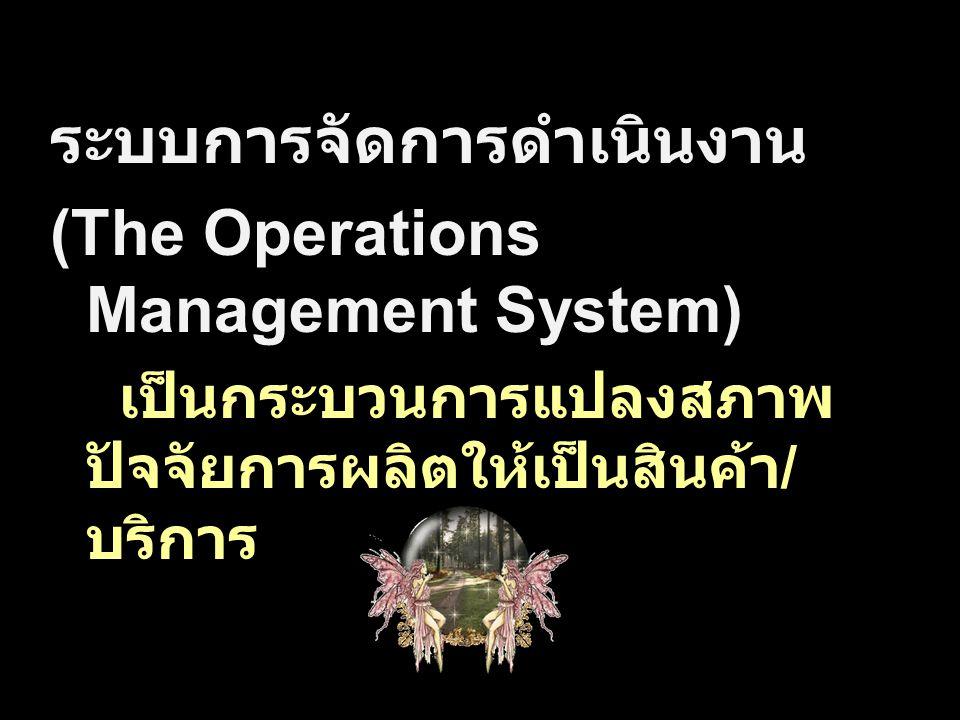 ภาพรวมของการจัดการดำเนินงาน ( บทนำ ) Inputs -Raw Materials -Labor -Capital -Other Expenses Transfor mation Process Outputs -Goods -Services Feedback Information ปัจจัยภายนอกที่ควบคุมไม่ได้