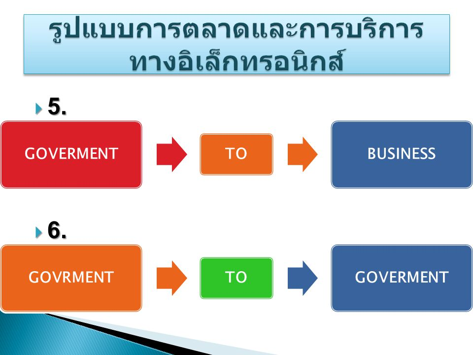  7.  8. GOVERMENT TO CITIZENCONSUMER TO BUSINESS