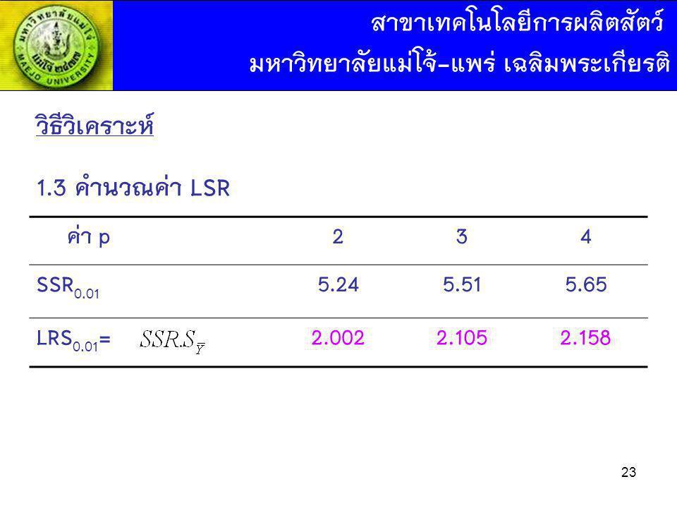 วิธีวิเคราะห์ 1.3 คำนวณค่า LSR ค่า p234 SSR 0.01 5.245.515.65 LRS 0.01 =2.0022.1052.158 สาขาเทคโนโลยีการผลิตสัตว์ มหาวิทยาลัยแม่โจ้-แพร่ เฉลิมพระเกียร