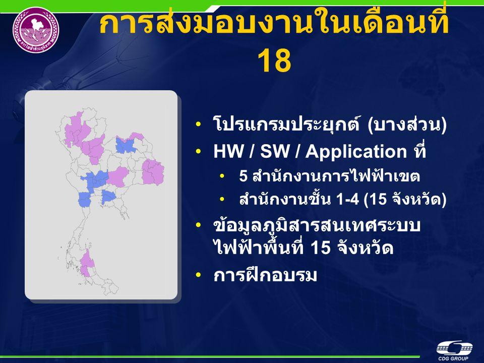 โปรแกรมประยุกต์ ( บางส่วน ) HW / SW / Application ที่ 5 สำนักงานการไฟฟ้าเขต สำนักงานชั้น 1-4 (15 จังหวัด ) ข้อมูลภูมิสารสนเทศระบบ ไฟฟ้าพื้นที่ 15 จังหวัด การฝึกอบรม การส่งมอบงานในเดือนที่ 18