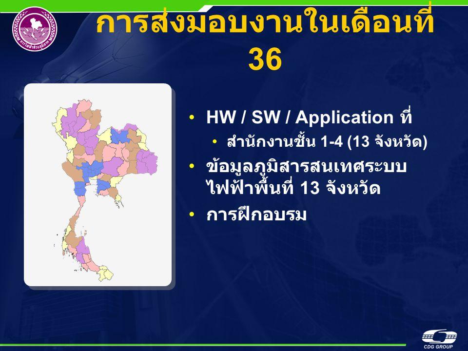 HW / SW / Application ที่ สำนักงานชั้น 1-4 (13 จังหวัด ) ข้อมูลภูมิสารสนเทศระบบ ไฟฟ้าพื้นที่ 13 จังหวัด การฝึกอบรม การส่งมอบงานในเดือนที่ 36