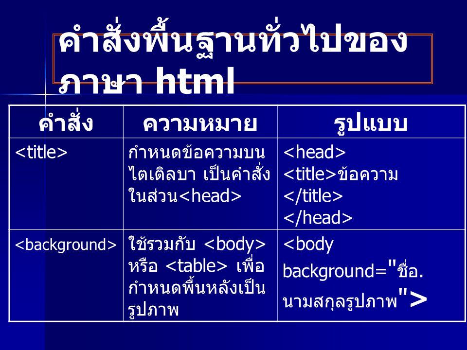 คำสั่งพื้นฐานทั่วไปของ ภาษา html คำสั่งความหมายรูปแบบ กำหนดข้อความบน ไตเติลบา เป็นคำสั่ง ในส่วน ข้อความ ใช้รวมกับ หรือ เพื่อ กำหนดพื้นหลังเป็น รูปภาพ