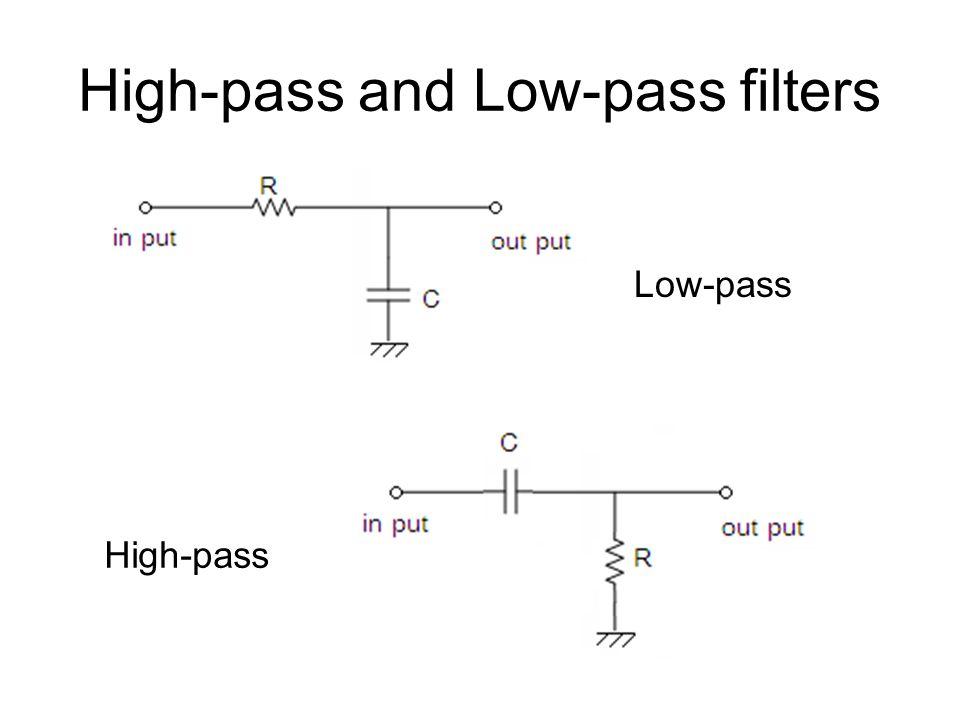 High-pass and Low-pass filters Low-pass High-pass