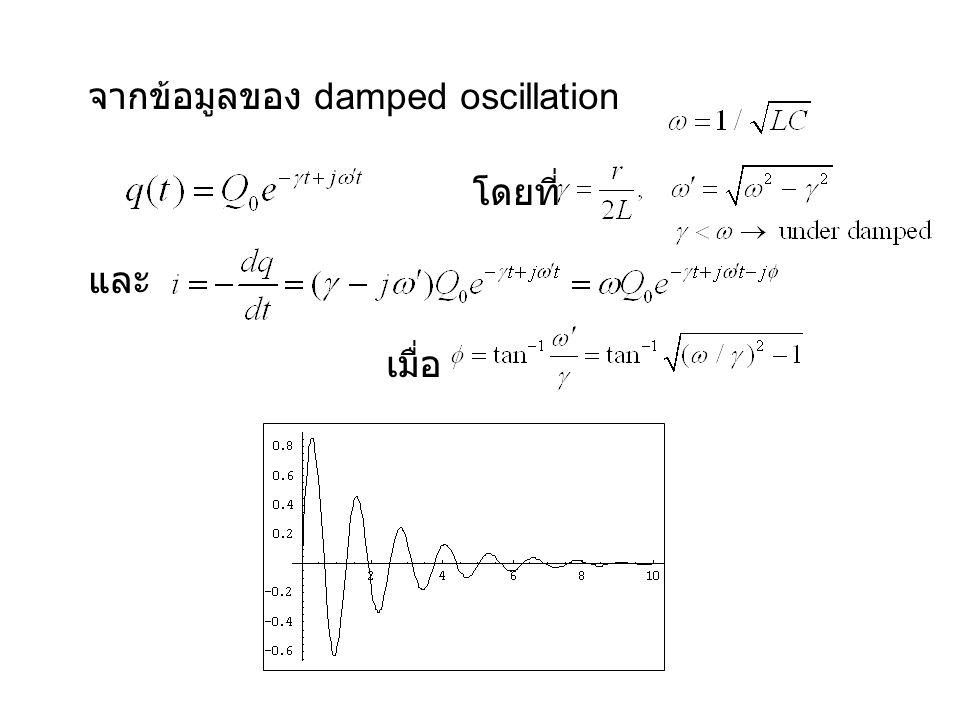 จากข้อมูลของ damped oscillation โดยที่ และ เมื่อ
