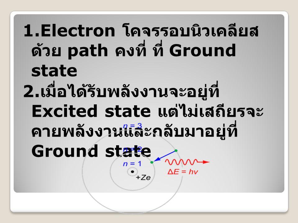 1.Electron โคจรรอบนิวเคลียส ด้วย path คงที่ ที่ Ground state 2. เมื่อได้รับพลังงานจะอยู่ที่ Excited state แต่ไม่เสถียรจะ คายพลังงานและกลับมาอยู่ที่ Gr