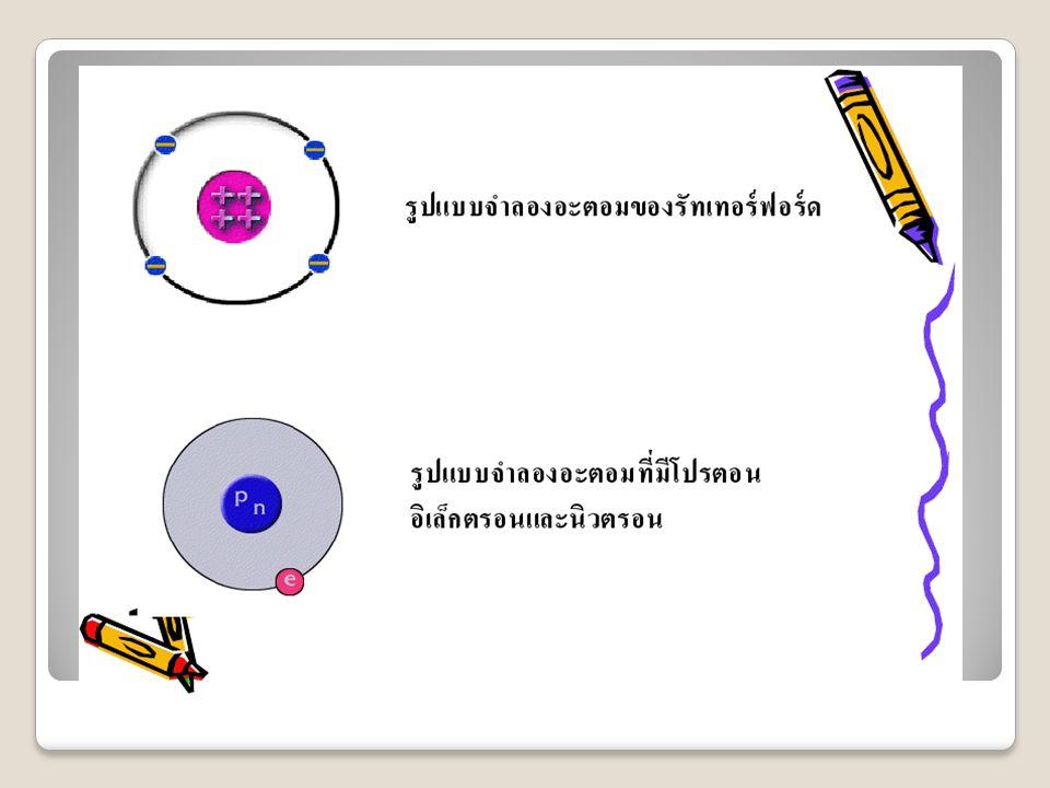 3. เหตุใดเส้นสเปกตรัมเส้นของธาตุ ไฮโดรเจนจึงมีหลายเส้น ทั้ง ๆ ที่เป็นธาตุ ที่มีเพียง 1 electron