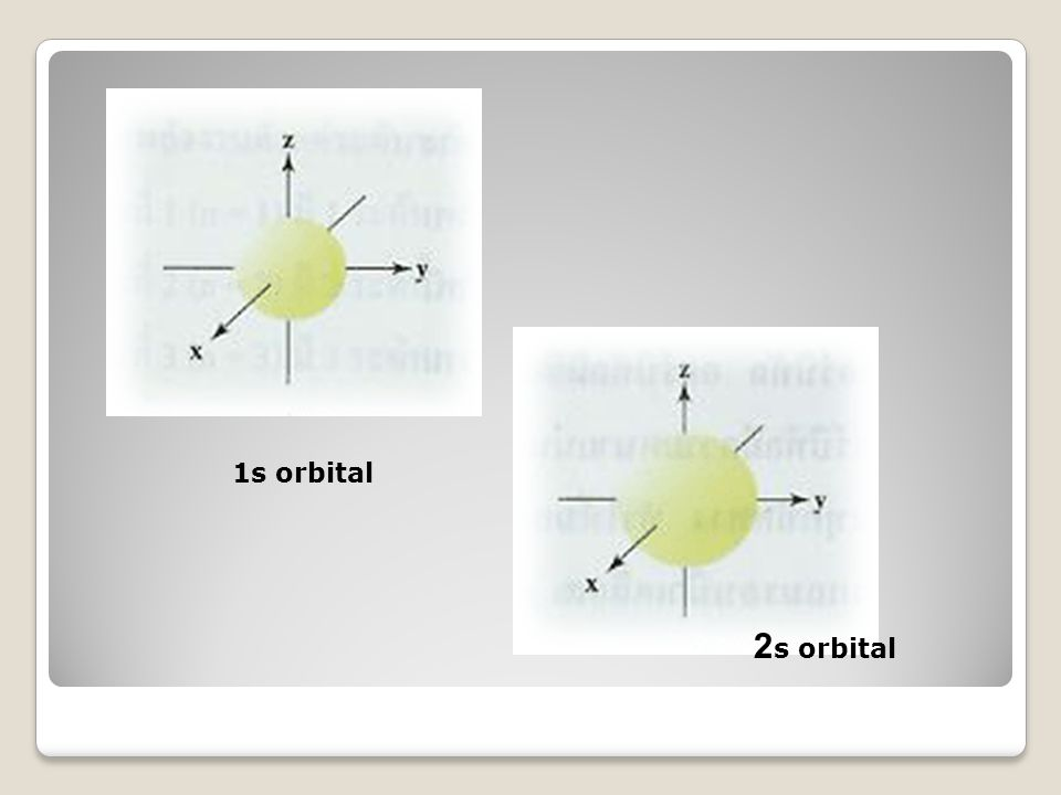 1s orbital 2 s orbital