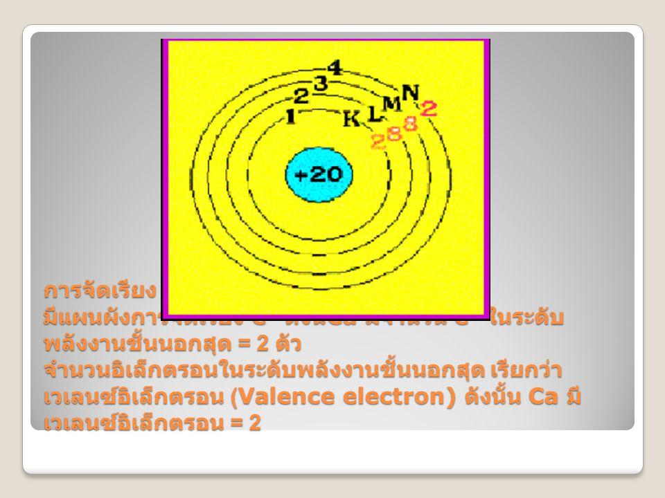 การจัดเรียง e- ของธาตุ Ca = 2, 8, 8, 2 มีแผนผังการจัดเรียง e- ดังนี้ Ca มีจำนวน e- ในระดับ พลังงานชั้นนอกสุด = 2 ตัว จำนวนอิเล็กตรอนในระดับพลังงานชั้น