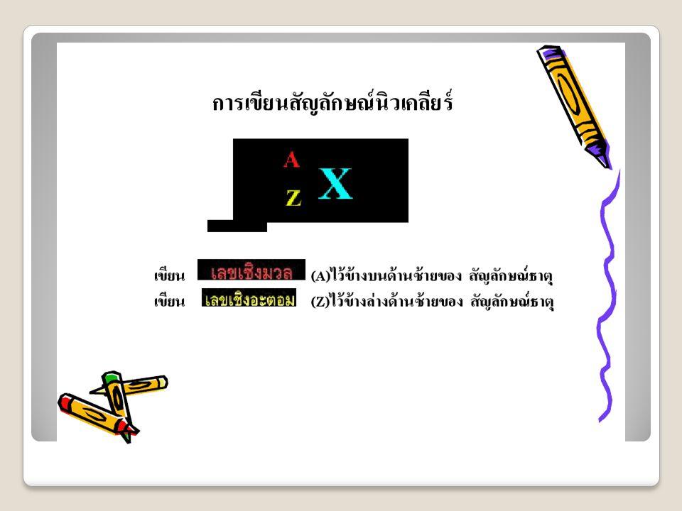 แบบจำลองอะตอมแบบกลุ่ม หมอก แบบจำลองอะตอมของโบร์ ใช้อธิบาย เกี่ยวกับเส้นสเปกตรัมของธาตุไฮโดรเจนได้ดี แต่ไม่สามารถอธิบายเส้นสเปกตรัมของ อะตอมที่มีหลายอิเล็กตรอนได้ จึงได้มี การศึกษาเพิ่มเติม โดยใช้ความรู้ทาง กลศาสตร์ควันตัม สร้างสมการเพื่อคำนวณหา โอกาสที่จะพบอิเล็กตรอนในระดับพลังงาน ต่างๆ จึงสามารถอธิบายเส้นสเปกตรัมของ ธาตุได้ถูกต้องกว่าอะตอมของโบร์ ลักษณะ สำคัญของแบบจำลองอะตอมแบบกลุ่มหมอก อธิบายได้ดังนี้