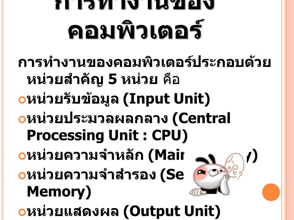 การทำงานของ คอมพิวเตอร์ การทำงานของคอมพิวเตอร์ประกอบด้วย หน่วยสำคัญ 5 หน่วย คือ หน่วยรับข้อมูล (Input Unit) หน่วยประมวลผลกลาง (Central Processing Unit