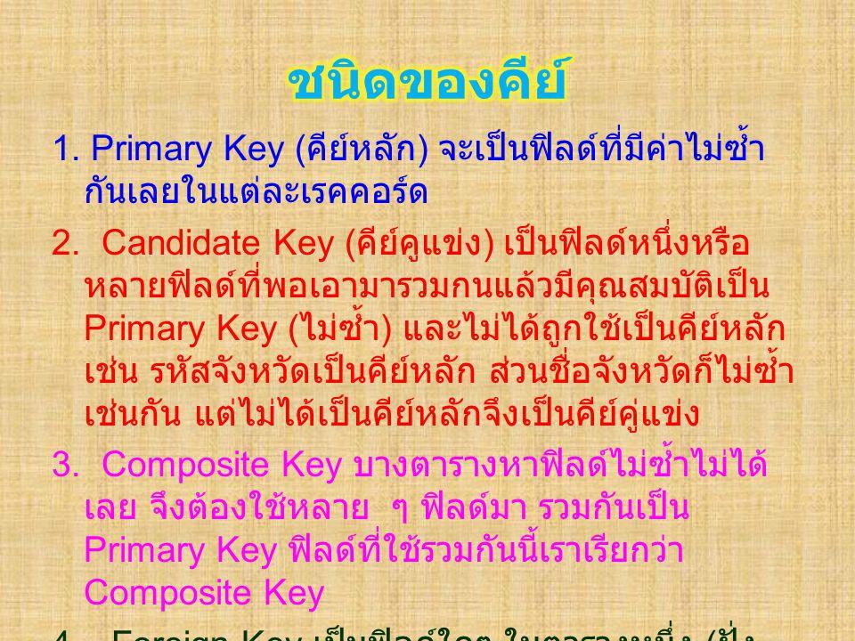 1.Primary Key ( คีย์หลัก ) จะเป็นฟิลด์ที่มีค่าไม่ซ้ำ กันเลยในแต่ละเรคคอร์ด 2.