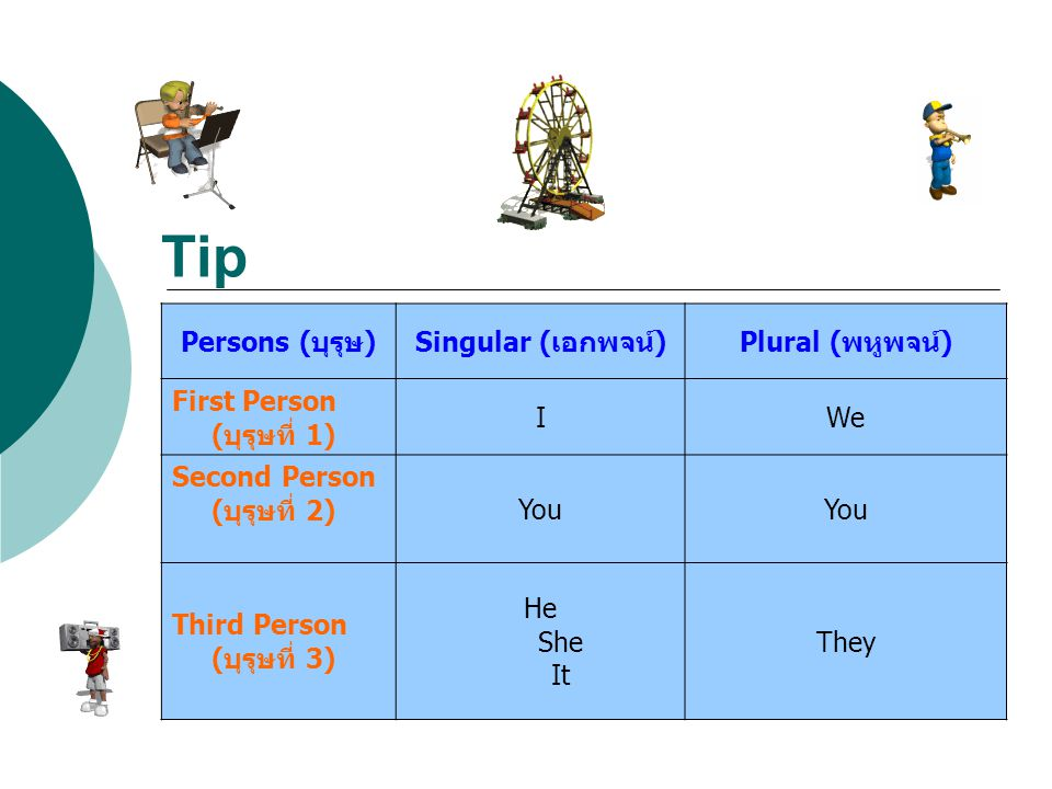 Persons ( บุรุษ )Singular ( เอกพจน์ )Plural ( พหูพจน์ ) First Person ( บุรุษที่ 1) IWe Second Person ( บุรุษที่ 2) You Third Person ( บุรุษที่ 3) He S