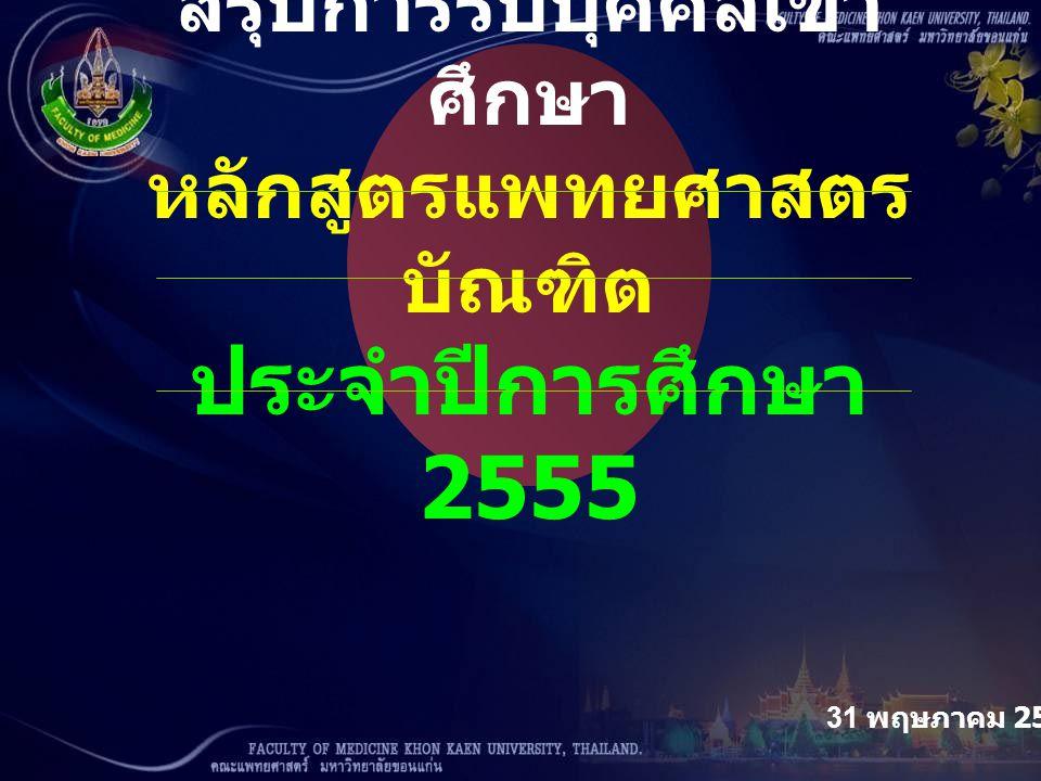จำนวนผู้มีสิทธิ์เข้า ศึกษา 2555 - โครงการ MDX จำนวน 34/44 คน ( ขาด 10) - โครงการ MD02 จำนวน 46/46 คน ( ครบ ) - โครงการ 001 โควต้า มข.