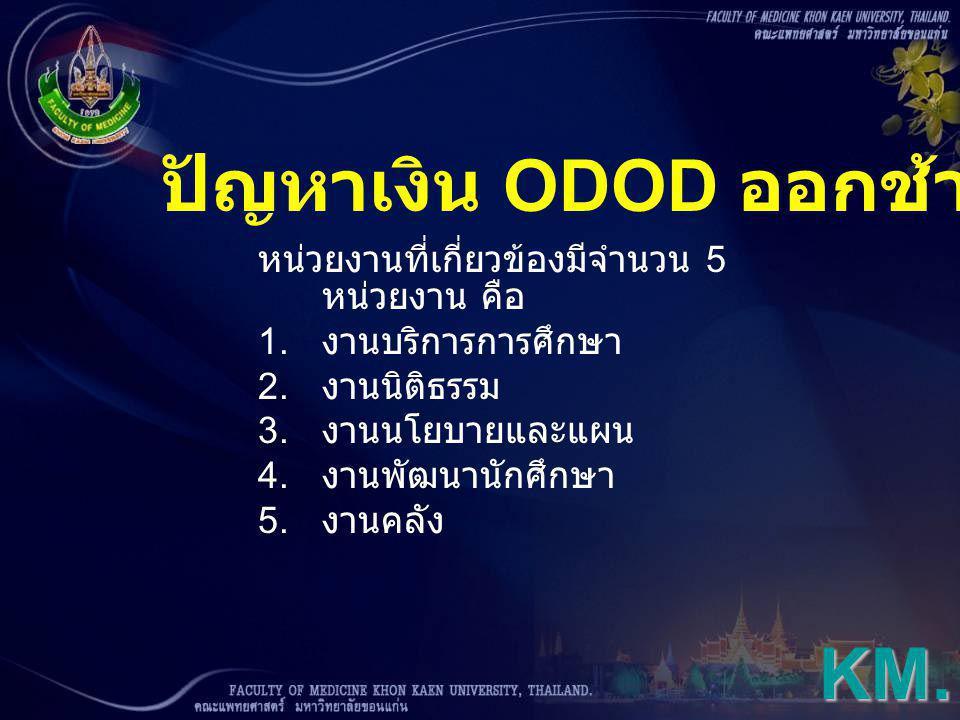 หน่วยงานที่เกี่ยวข้องมีจำนวน 5 หน่วยงาน คือ 1. งานบริการการศึกษา 2. งานนิติธรรม 3. งานนโยบายและแผน 4. งานพัฒนานักศึกษา 5. งานคลัง ปัญหาเงิน ODOD ออกช้