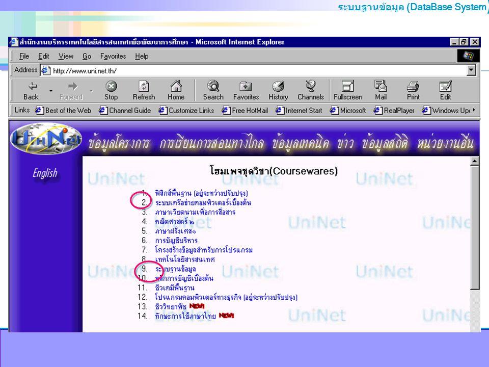 ระบบฐานข้อมูล (DataBase System )