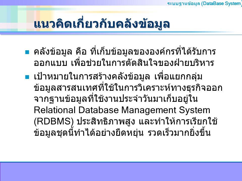 ระบบฐานข้อมูล (DataBase System ) แนวคิดเกี่ยวกับคลังข้อมูล n คลังข้อมูล คือ ที่เก็บข้อมูลขององค์กรที่ได้รับการ ออกแบบ เพื่อช่วยในการตัดสินใจของฝ่ายบริ