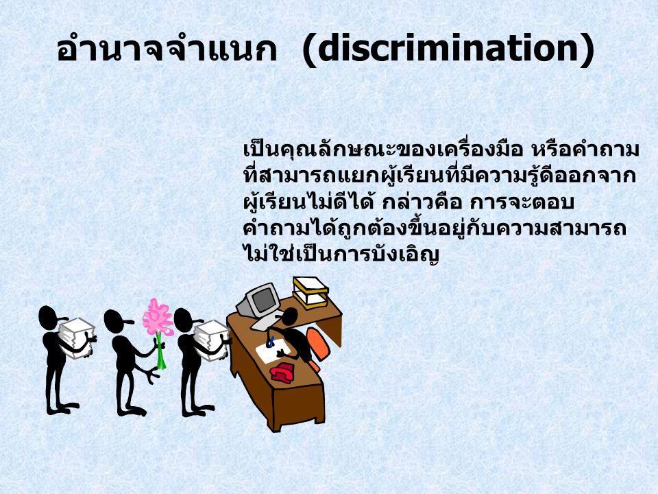 อำนาจจำแนก (discrimination) เป็นคุณลักษณะของเครื่องมือ หรือคำถาม ที่สามารถแยกผู้เรียนที่มีความรู้ดีออกจาก ผู้เรียนไม่ดีได้ กล่าวคือ การจะตอบ คำถามได้ถ