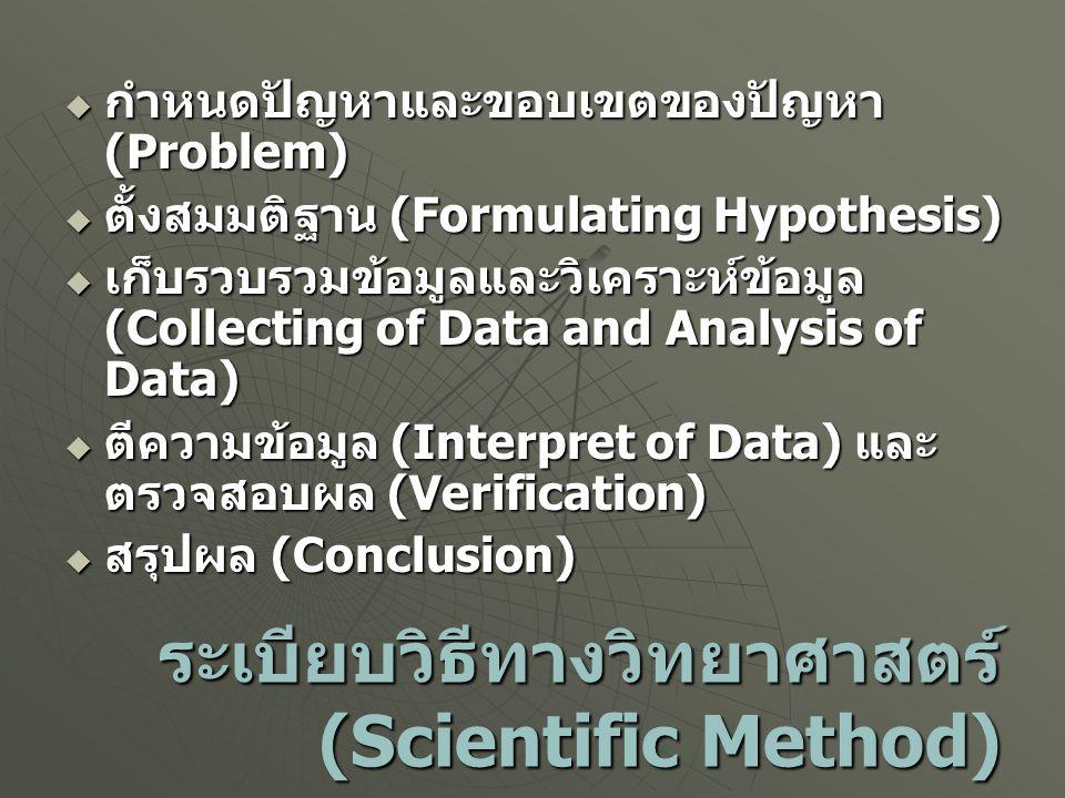ระเบียบวิธีทางวิทยาศาสตร์ (Scientific Method)  กำหนดปัญหาและขอบเขตของปัญหา (Problem)  ตั้งสมมติฐาน (Formulating Hypothesis)  เก็บรวบรวมข้อมูลและวิเ