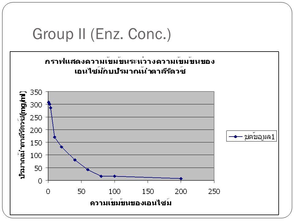 Group III (Substr.