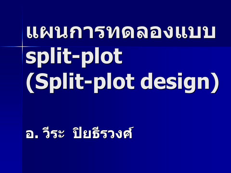 Model equation  = ค่าเฉลี่ยทั้งหมดของการทดลอง  i = อิทธิพลของปัจจัยใน main plot ที่ i  ik = ความคาดเคลื่อนสุ่มที่เกี่ยวข้องกับ ปัจจัยใน main plot ที่ i ซ้ำที่ k β j = อิทธิพลของปัจจัยใน sub plot ที่ j  β ij = อิทธิพลของปฏิกริยาสัมพันธ์ระหว่าง ปัจจัยใน main plot ที่ i กับปัจจัยใน sub plot ที่ j  ijk = ความคาดเคลื่อนสุ่มของการทดลอง  ijk = ความคาดเคลื่อนสุ่มของการทดลอง