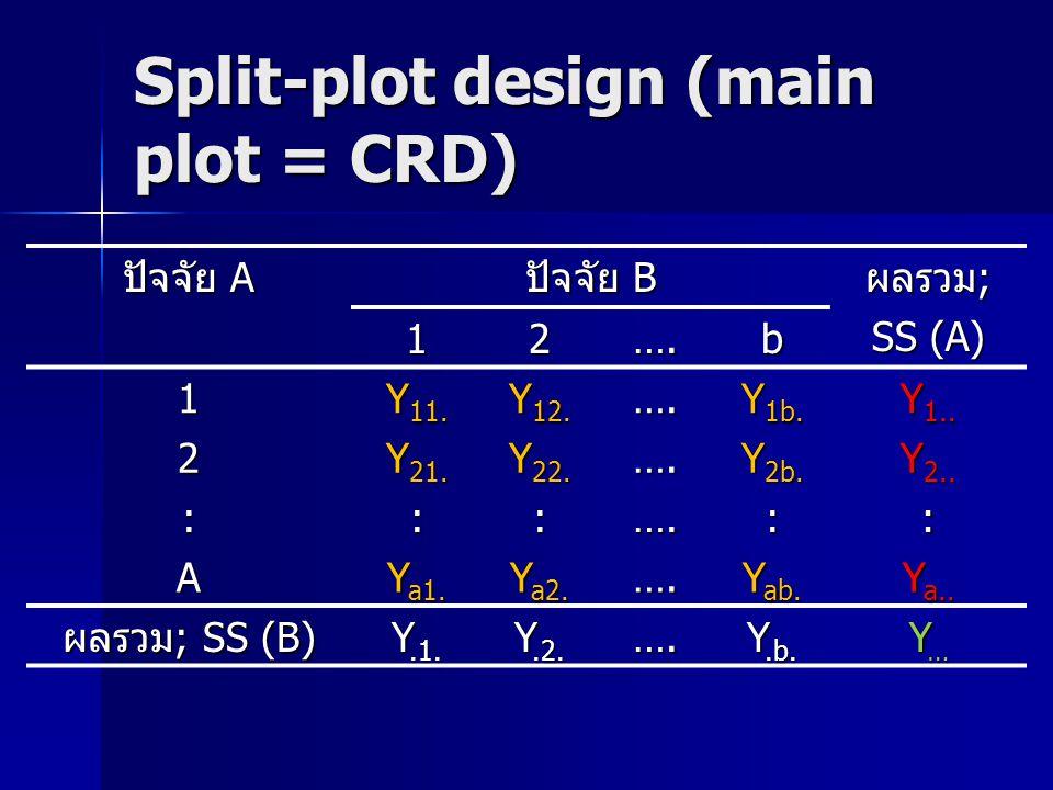 Split-plot design (main plot = CRD) ปัจจัย A ปัจจัย B ผลรวม; SS (A) 12….b 1 Y 11. Y 12. …. Y 1b. Y 1.. 2 Y 21. Y 22. …. Y 2b. Y 2.. :::….:: A Y a1. Y