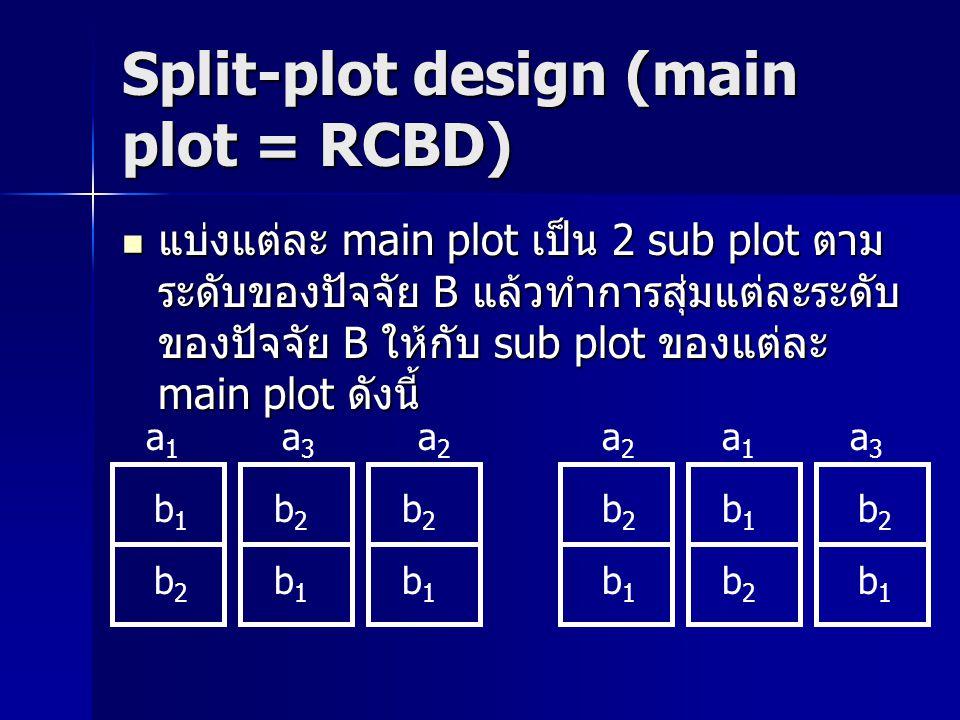 Split-plot design (main plot = RCBD) แบ่งแต่ละ main plot เป็น 2 sub plot ตาม ระดับของปัจจัย B แล้วทำการสุ่มแต่ละระดับ ของปัจจัย B ให้กับ sub plot ของแ