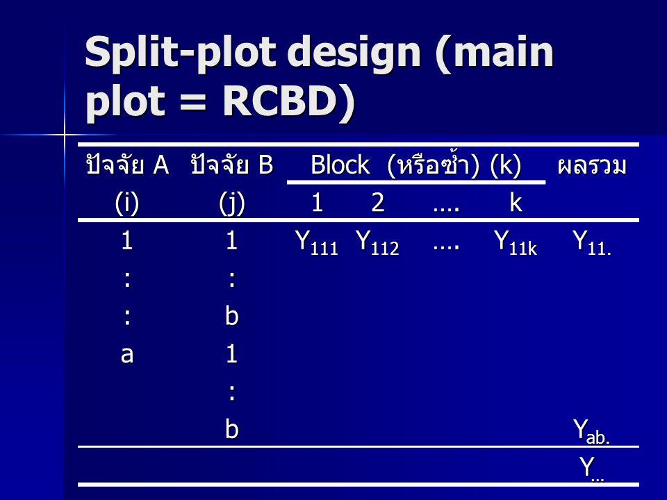 Split-plot design (main plot = RCBD) ปัจจัย A (i) ปัจจัย B (j) Block (หรือซ้ำ) (k) ผลรวม 12….k 11 Y 111 Y 112 …. Y 11k Y 11. :: :b a1 : b Y ab. Y…Y…Y…