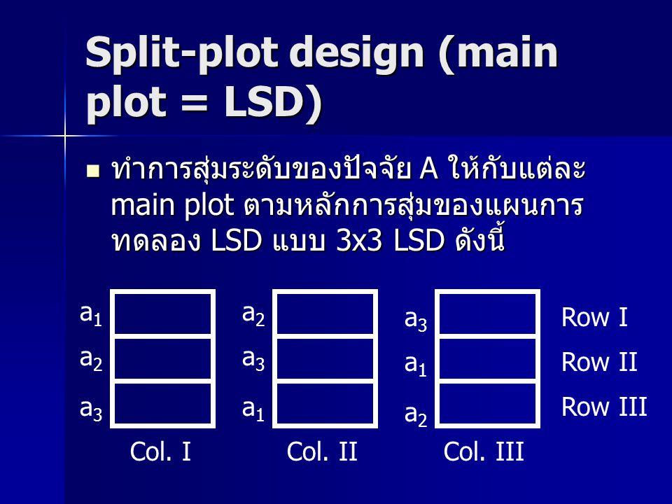 Split-plot design (main plot = LSD) ทำการสุ่มระดับของปัจจัย A ให้กับแต่ละ main plot ตามหลักการสุ่มของแผนการ ทดลอง LSD แบบ 3x3 LSD ดังนี้ ทำการสุ่มระดั