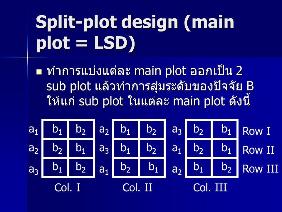 Split-plot design (main plot = LSD) ทำการแบ่งแต่ละ main plot ออกเป็น 2 sub plot แล้วทำการสุ่มระดับของปัจจัย B ให้แก่ sub plot ในแต่ละ main plot ดังนี้