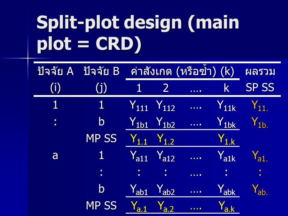Split-plot design (main plot = RCBD) ถ้าสิ่งทดลองมีความแตกต่างระหว่างซ้ำของ main plot จำเป็นต้องจัดซ้ำเป็นรูปบล็อค เพื่อแยกความแตกต่างระหว่างบล็อคออก จากความคลาดเคลื่อนของการทดลอง ถ้าสิ่งทดลองมีความแตกต่างระหว่างซ้ำของ main plot จำเป็นต้องจัดซ้ำเป็นรูปบล็อค เพื่อแยกความแตกต่างระหว่างบล็อคออก จากความคลาดเคลื่อนของการทดลอง จากตัวอย่างการทดลองที่กล่าวข้างต้น, total main plot = a x b (หรือ r) คือระดับ ของปัจจัย A x จำนวนลบล็อค (มีค่าเท่ากับ จำนวนซ้ำ) หรือ 3 x 2 = 6 หน่วยทดลอง จากตัวอย่างการทดลองที่กล่าวข้างต้น, total main plot = a x b (หรือ r) คือระดับ ของปัจจัย A x จำนวนลบล็อค (มีค่าเท่ากับ จำนวนซ้ำ) หรือ 3 x 2 = 6 หน่วยทดลอง